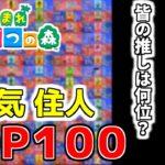 【あつ森】住人の人気ランキング TOP100【4/25版】